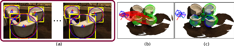 Figure 3 for Visual Graphs from Motion (VGfM): Scene understanding with object geometry reasoning