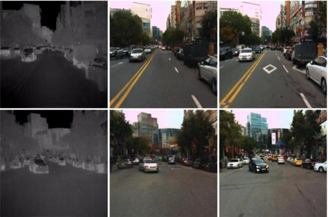 Figure 1 for Thermal Infrared Colorization via Conditional Generative Adversarial Network