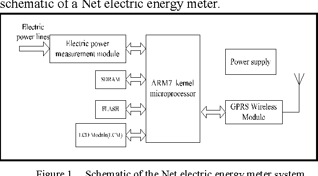 Energy Meter Schematic - Ace Energy