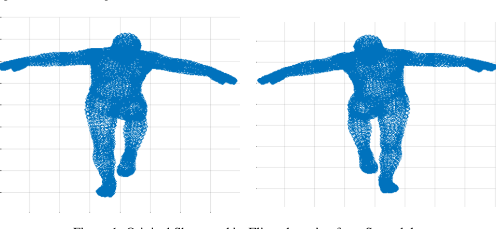 Figure 1 for Learning Canonical Embedding for Non-rigid Shape Matching