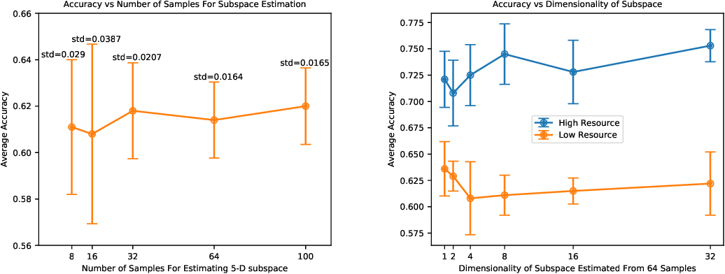 Figure 4 for Auxiliary Task Update Decomposition: The Good, The Bad and The Neutral