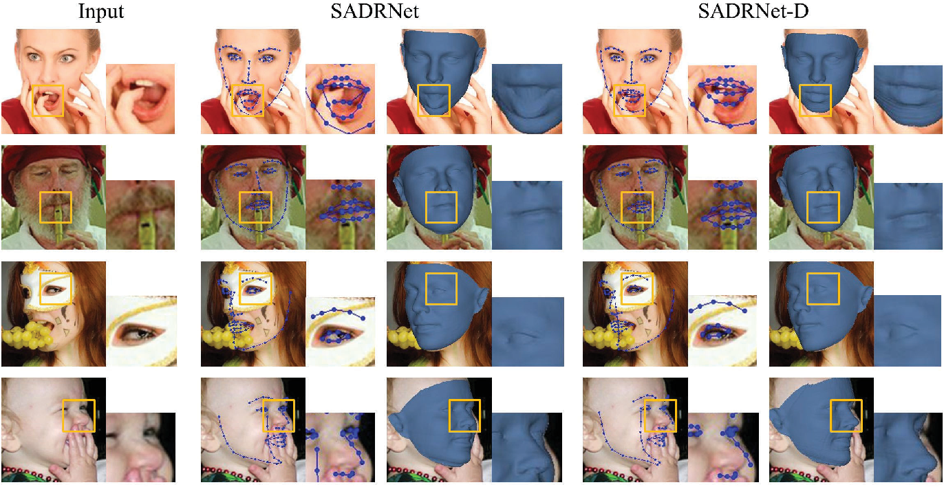 Figure 2 for SADRNet: Self-Aligned Dual Face Regression Networks for Robust 3D Dense Face Alignment and Reconstruction