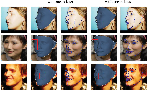 Figure 3 for SADRNet: Self-Aligned Dual Face Regression Networks for Robust 3D Dense Face Alignment and Reconstruction