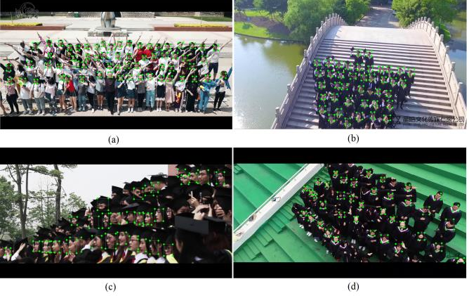 Figure 1 for Drone LAMS: A Drone-based Face Detection Dataset with Large Angles and Many Scenarios