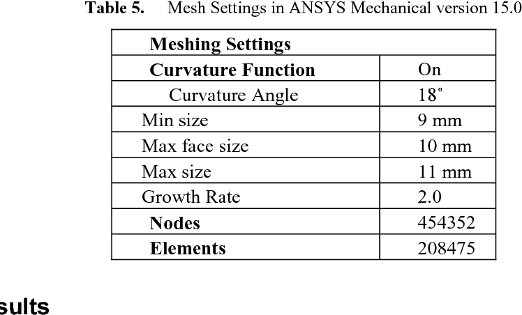 Table 5 from Numerical Analysis of Crack Failure of