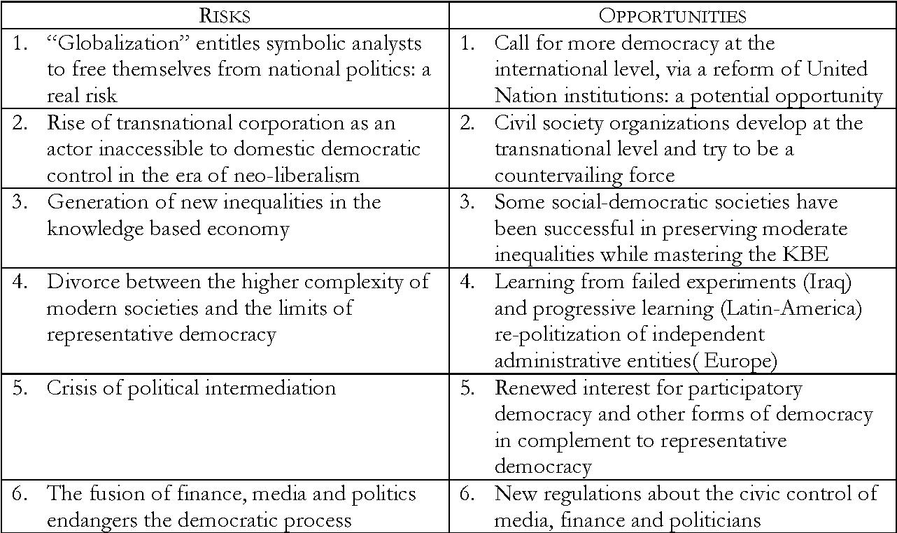 symbolic analysts