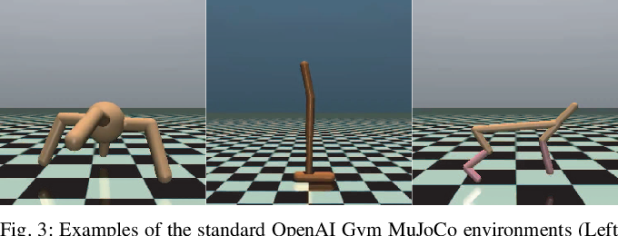 Figure 3 for Ctrl-Z: Recovering from Instability in Reinforcement Learning