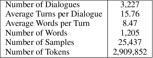 Figure 2 for DialogAct2Vec: Towards End-to-End Dialogue Agent by Multi-Task Representation Learning