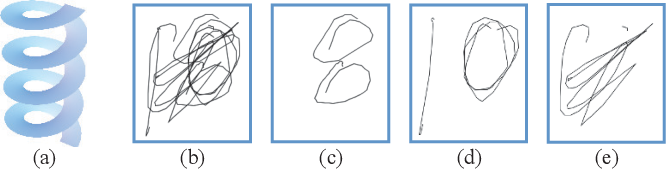 Figure 3 for Balancing Appearance and Context in Sketch Interpretation