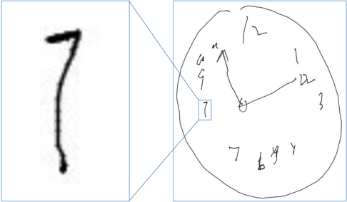 Figure 4 for Balancing Appearance and Context in Sketch Interpretation