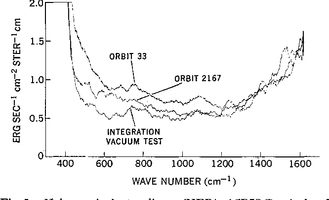 advances in geophysics l andsberg h e mieghem j van