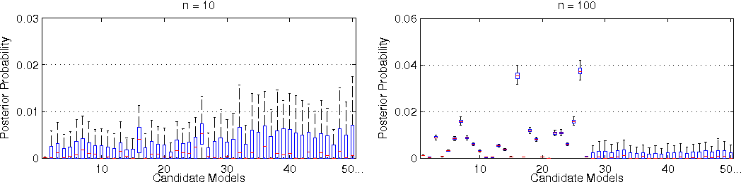 Figure 3 for Frank-Wolfe Bayesian Quadrature: Probabilistic Integration with Theoretical Guarantees