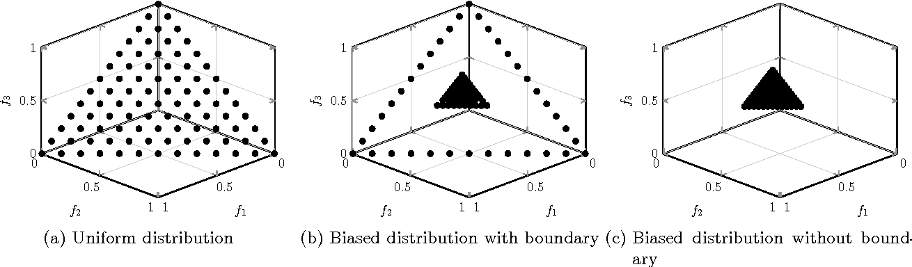 Figure 2 for Integration of Preferences in Decomposition Multi-Objective Optimization