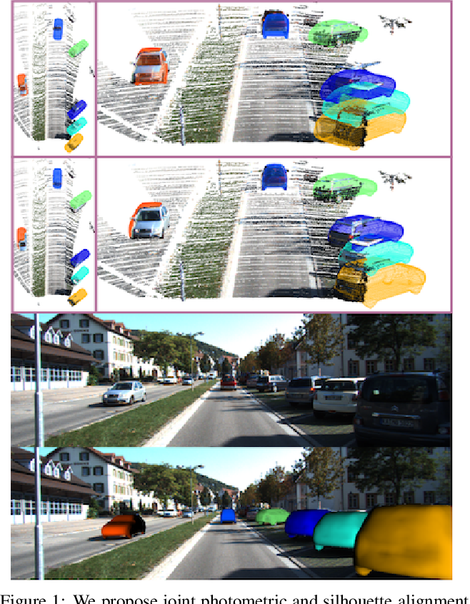 Figure 1 for DirectShape: Photometric Alignment of Shape Priors for Visual Vehicle Pose and Shape Estimation