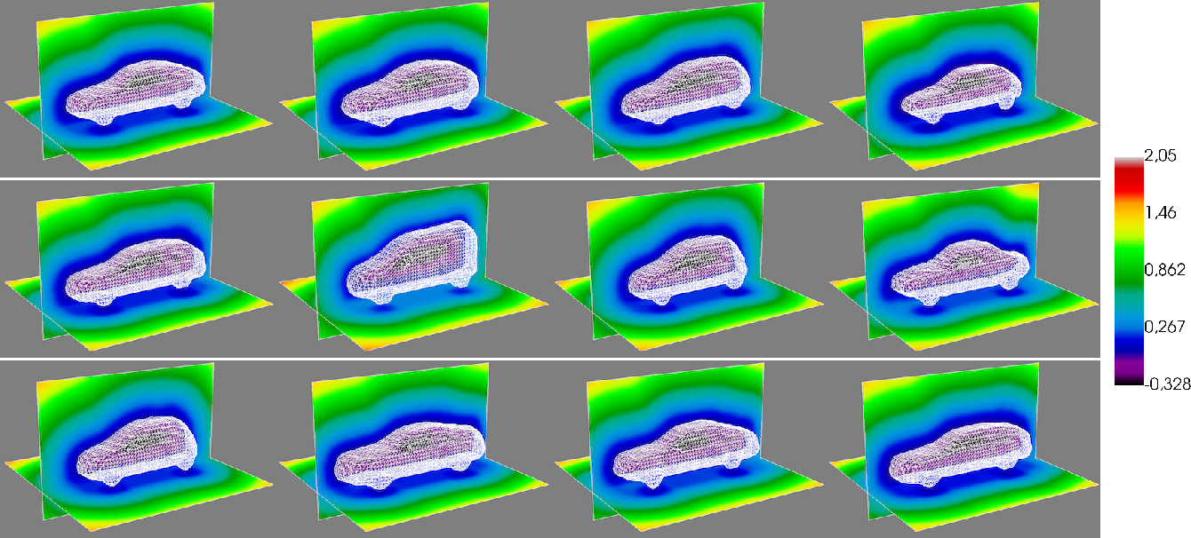 Figure 3 for DirectShape: Photometric Alignment of Shape Priors for Visual Vehicle Pose and Shape Estimation