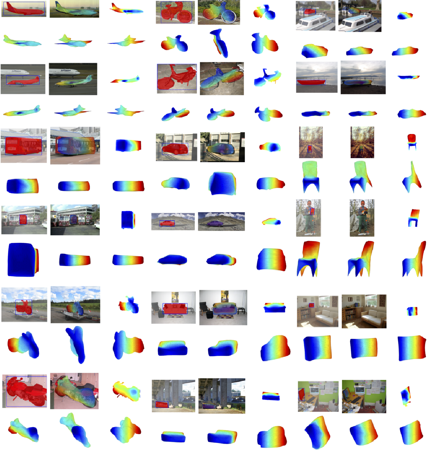 Figure 3 for Category-Specific Object Reconstruction from a Single Image