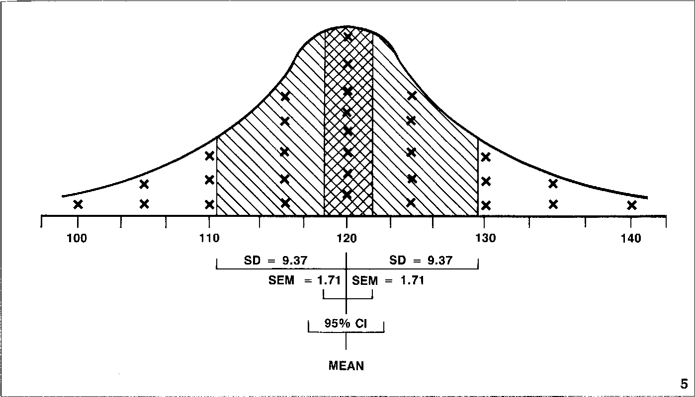 Introduction to biostatistics: Part 2, Descriptive statistics