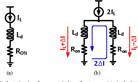 Figure 1 from A compact planar Rogowski coil current sensor for