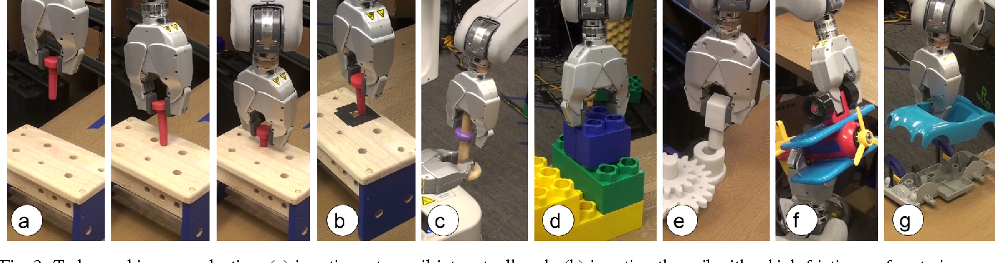 Figure 3 for One-Shot Learning of Manipulation Skills with Online Dynamics Adaptation and Neural Network Priors