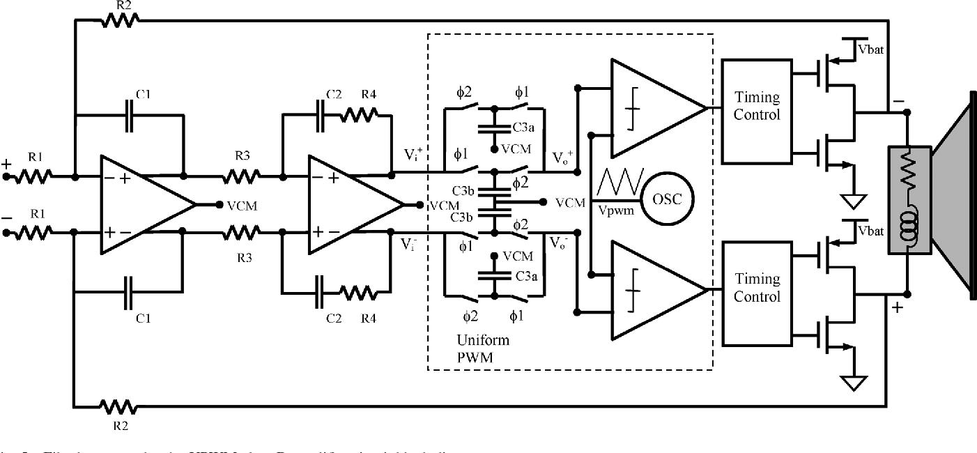 filterless second-order upwm class-d amplifier circuit block diagram
