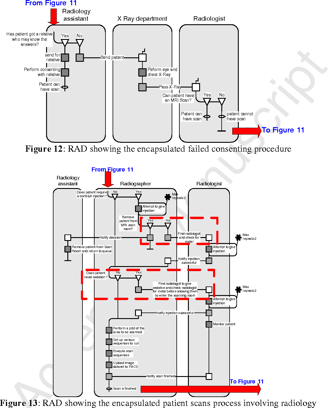 improved workflow modelling using role activity diagram-based modelling  with application to a radiology service case study