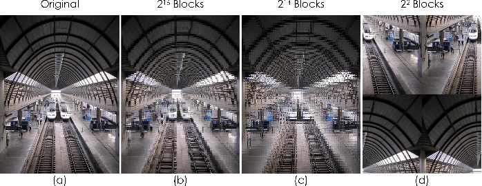 Figure 4 for A Spatial Layout and Scale Invariant Feature Representation for Indoor Scene Classification