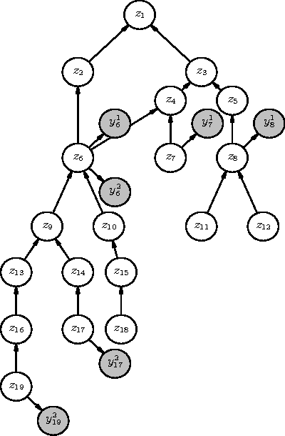 Figure 4 for Taxonomy grounded aggregation of classifiers with different label sets