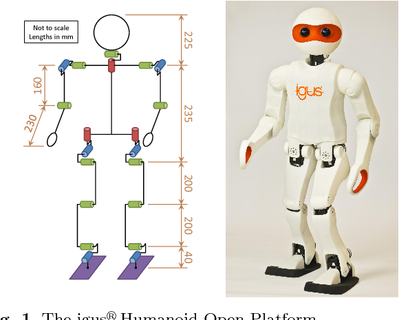 Figure 1 for The igus Humanoid Open Platform: A Child-sized 3D Printed Open-Source Robot for Research