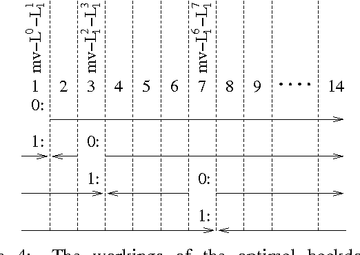 Figure 4 for Structure and Problem Hardness: Goal Asymmetry and DPLL Proofs in<br> SAT-Based Planning