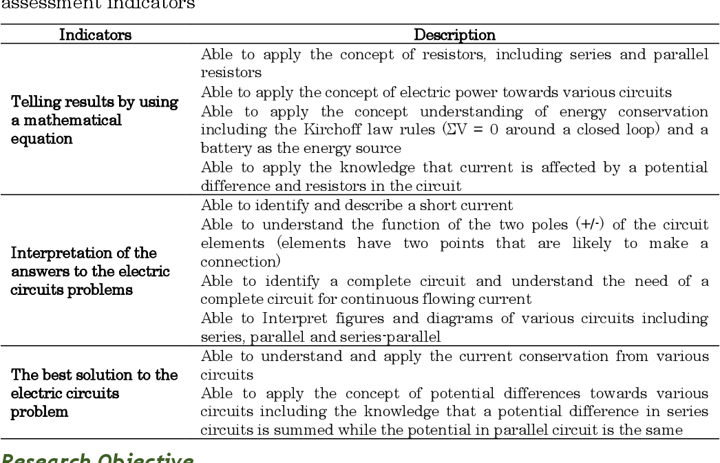 Table 3 from Mobile Learning Based Worked Example in Electric