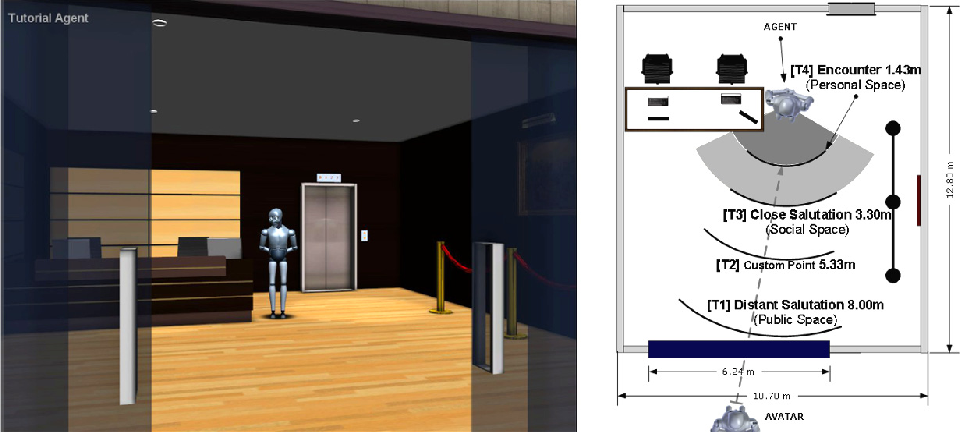 Figure 1 from first impressions users judgments of virtual agents the setting of our study with the users avatar entering the virtual m4hsunfo