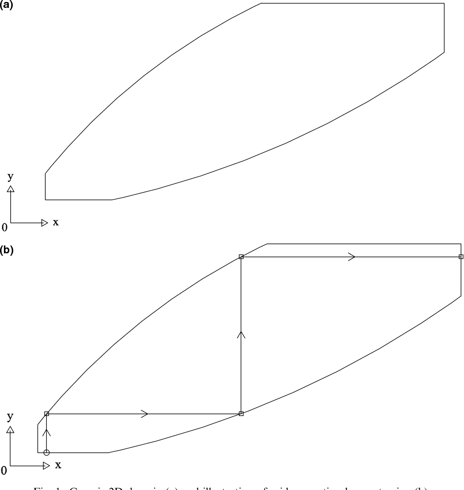 A Cartesian grid finite-difference method for 2D incompressible