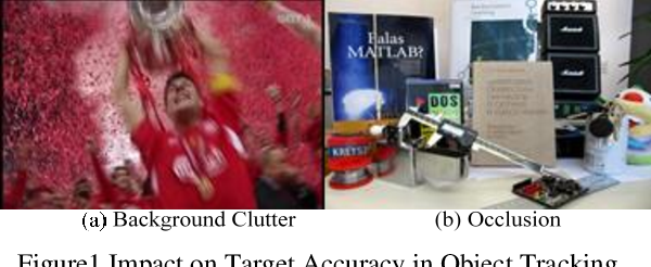 Figure 3 for Adaptive Distraction Context Aware Tracking Based on Correlation Filter