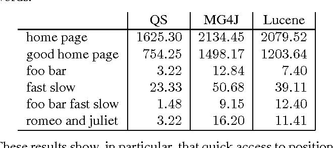 Table 4 from Quasi-succinct indices - Semantic Scholar