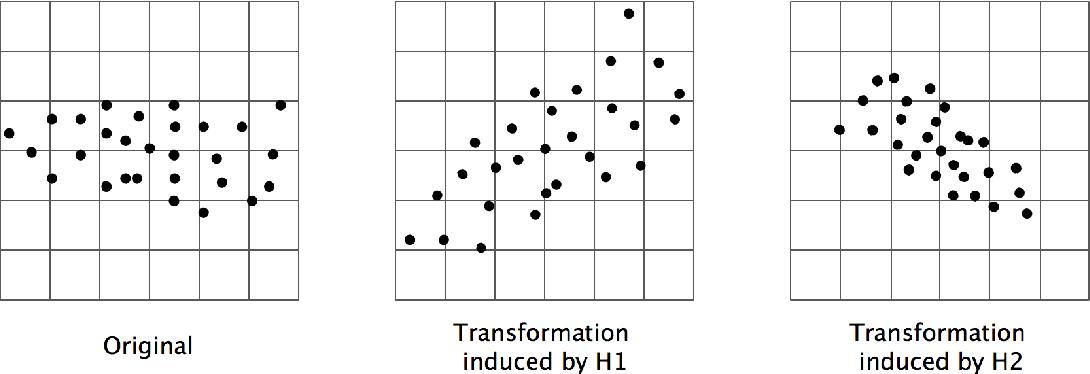 Figure 1 for Histogram Transform Ensembles for Density Estimation