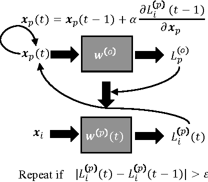 Figure 1 for Generative Poisoning Attack Method Against Neural Networks