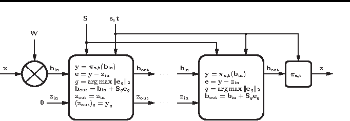 Figure 1 for Learning Efficient Structured Sparse Models