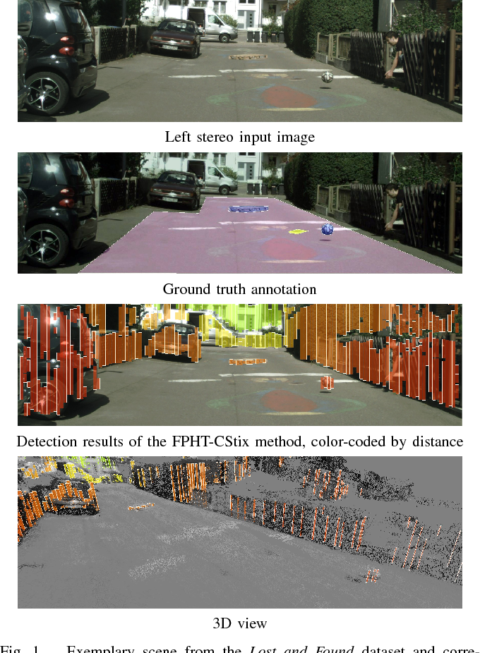 Figure 1 for Lost and Found: Detecting Small Road Hazards for Self-Driving Vehicles