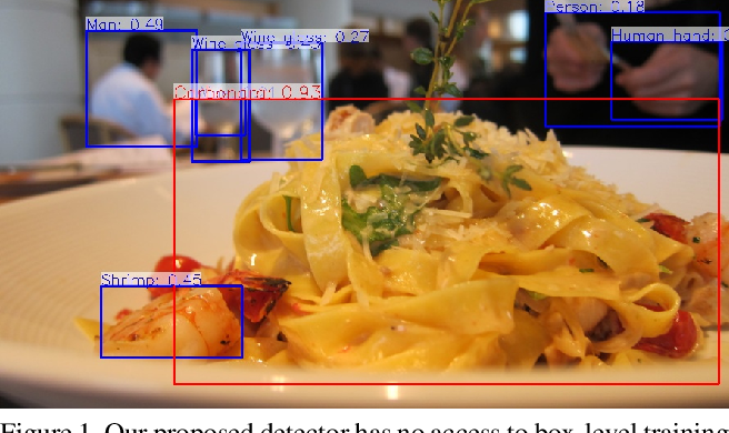 Figure 1 for Scaling Object Detection by Transferring Classification Weights