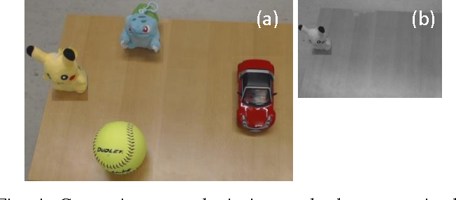 Figure 4 for Deep Predictive Policy Training using Reinforcement Learning