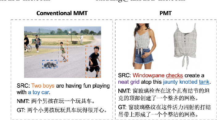 Figure 1 for Product-oriented Machine Translation with Cross-modal Cross-lingual Pre-training