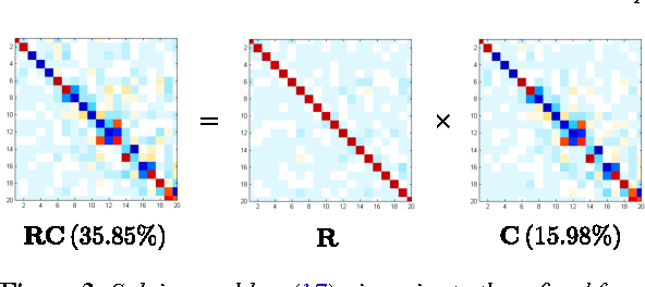 Figure 4 for Point-wise Map Recovery and Refinement from Functional Correspondence