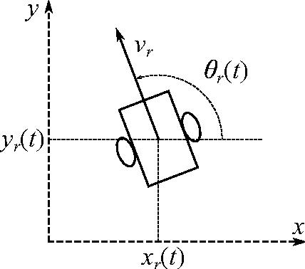 Figure 1 for Sensor Network Based Collision-Free Navigation and Map Building for Mobile Robots