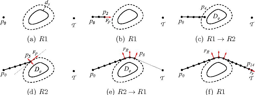 Figure 2 for Sensor Network Based Collision-Free Navigation and Map Building for Mobile Robots