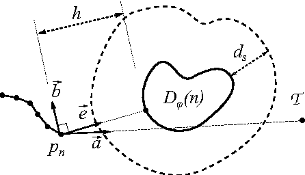 Figure 4 for Sensor Network Based Collision-Free Navigation and Map Building for Mobile Robots