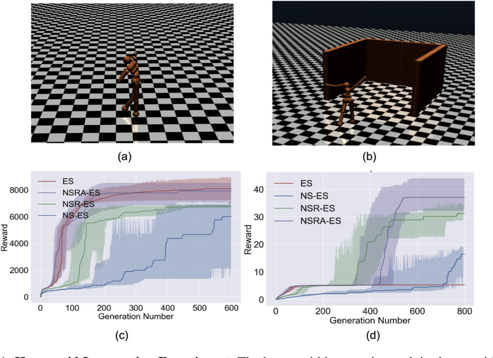 Figure 1 for Improving Exploration in Evolution Strategies for Deep Reinforcement Learning via a Population of Novelty-Seeking Agents