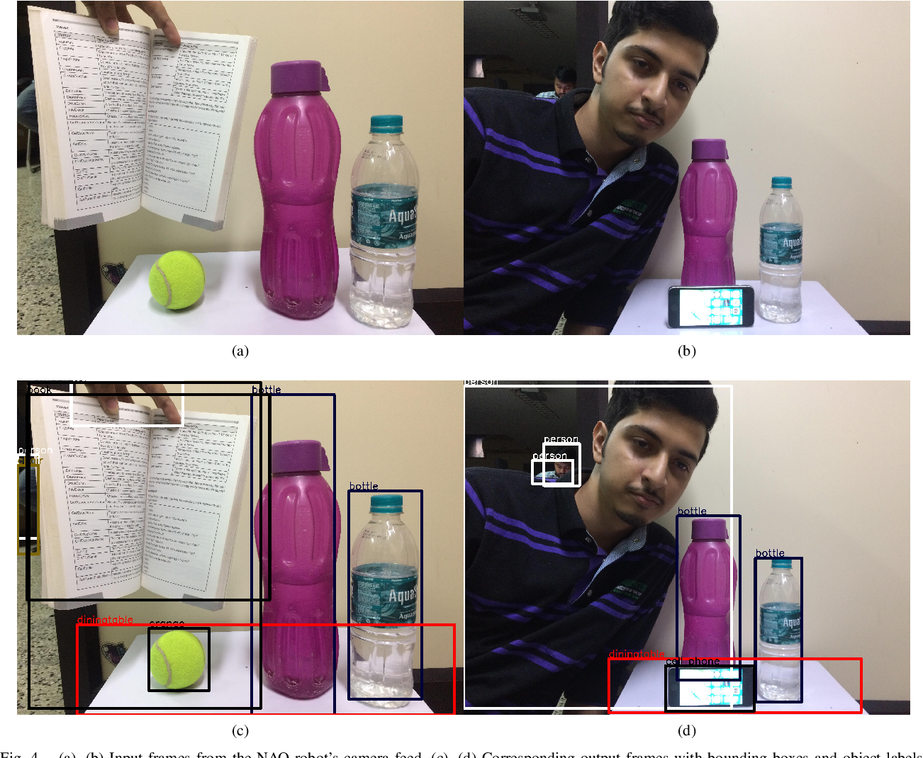 Figure 4 for Real-Time Object Detection and Recognition on Low-Compute Humanoid Robots using Deep Learning