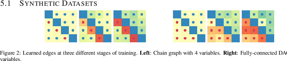 Figure 3 for Learning Neural Causal Models from Unknown Interventions