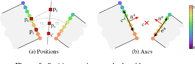 Figure 12 from Interactive Modeling of Mechanical Objects