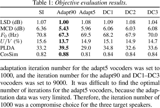 Figure 1 for Relational Data Selection for Data Augmentation of Speaker-dependent Multi-band MelGAN Vocoder